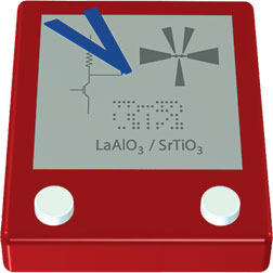 Jeremy Levy, Pitt professor of physics and astronomy, invented a way to control the way in which electricity flows at the interface between two types of oxides. Using this process, which he likens to an Etch A Sketch® toy, Levy made a transistor about 1,000 times smaller than those in today's computers.